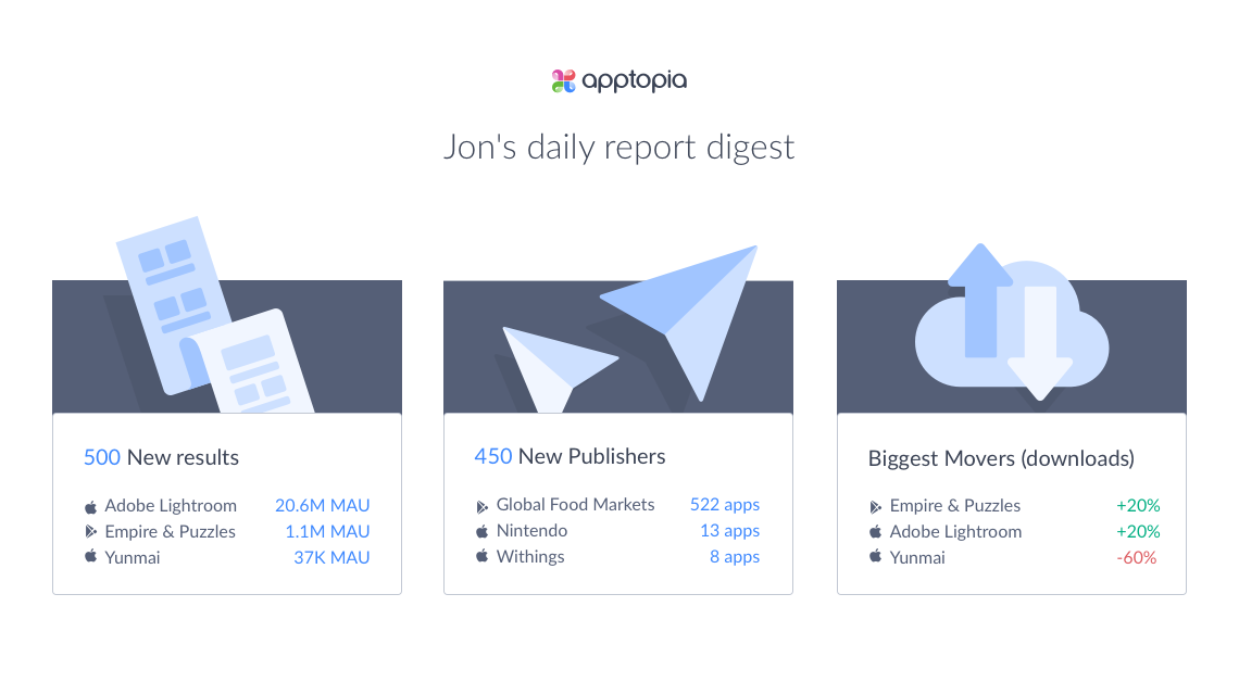 Get new leads sent straight to your inbox with automated report digests